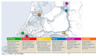 Climate Adaptation and Resilience Study Tour to the Netherlands