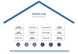 Looking for market information? Visit our TWA Water Hubs to get access to the local water sector