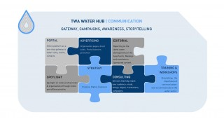 TWA WATER HUB | COMMUNICATION
