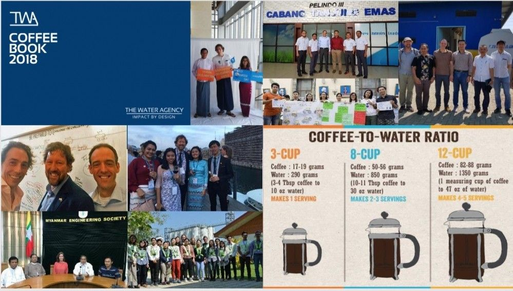 We are happy to invite you for coffee in one of our physical Water Hubs.